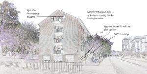 Bild som beskriver underhållsprojekt på Billingssluttningen.